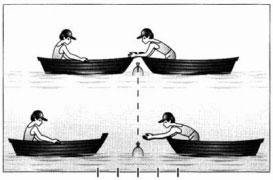 Мальчик в правой лодке оттолкнул левую лодку