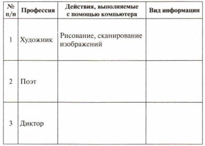Таблица профессии 1 вариант