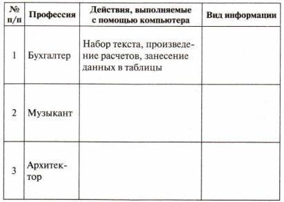 Таблица профессии 2 вариант
