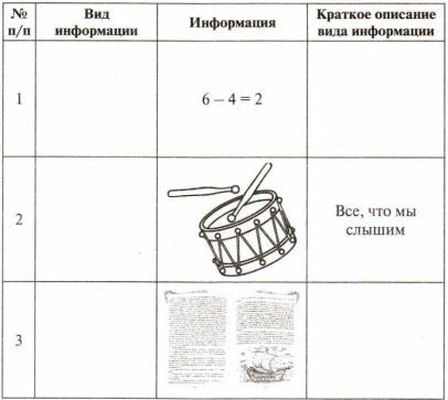 Таблица вид информации 2 вариант