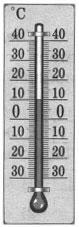 Температура термометра