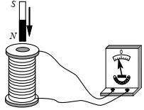 Постоянный магнит северным полюсом вносят в катушку, замкнутую на гальванометр