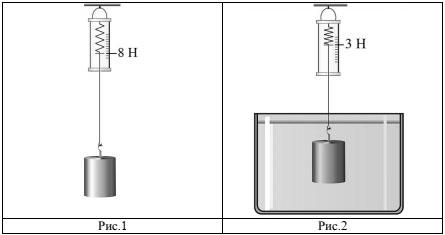 К динамометру прикрепили цилиндр