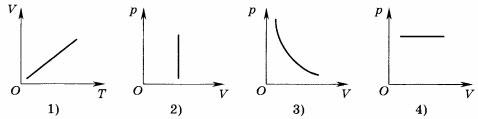 График Процесс изменения состояния газа данной массы 1 вариант