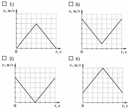графиков зависимости модуля скорости от времени 1 вариант