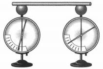 одинаковые электроскопы, соединённые стержнем