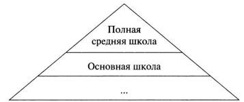 Схема Школа 1 вариант