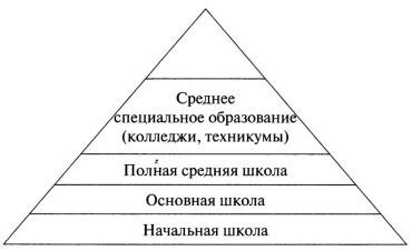 Схема Школа 2 вариант