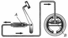 Схема автомобильного гидравлического тормоза