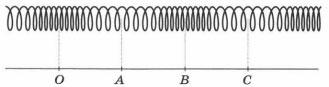Распространение продольной волны в упругой пружине