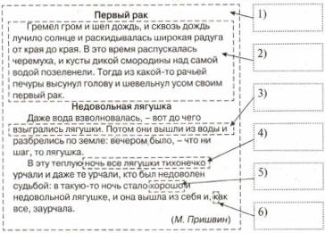 Текстовый документ 2 вариант