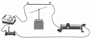 Опыт с магнитной стрелкой