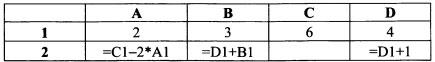 фрагмент электронной таблицы