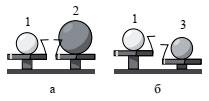 Рисунок к заданию 5