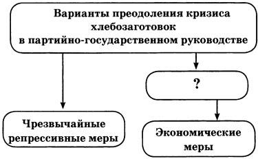 Схема 3 задание 1 вариант
