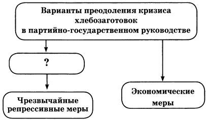 Схема 3 задание 2 вариант