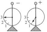 Два электрометра 1 вариант