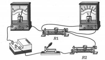 Показания измерительных приборов в цепи